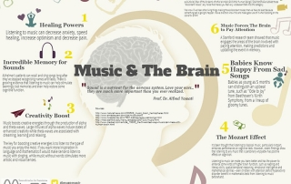 music-and-the-brain-min